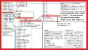 USBメモリー版★看護実習効率化デ-ター★看護過程 ケースプラン