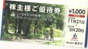 サイクルベース あさひ★株主優待券 2万円分