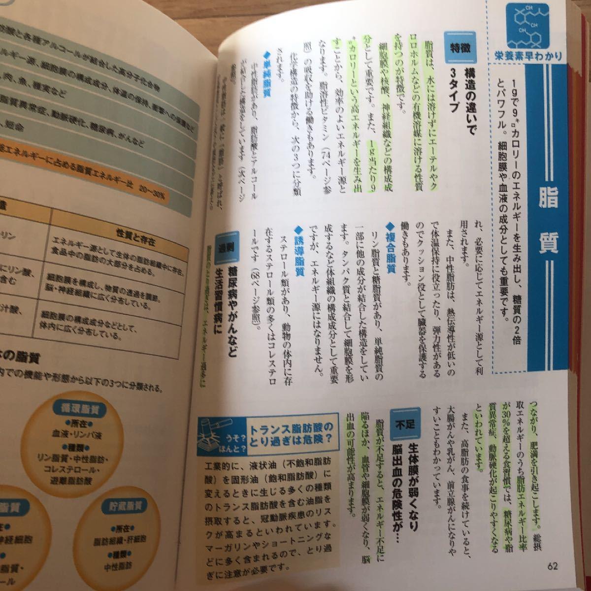 「栄養の基本がわかる図解事典」中村丁次