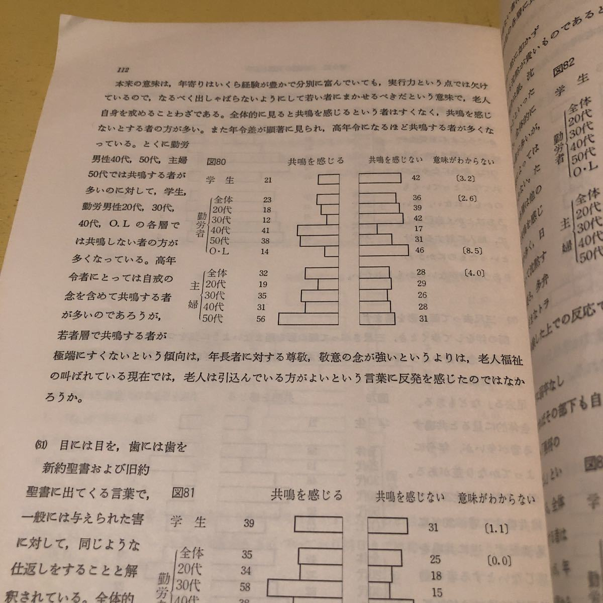 2001☆か20☆ 日本人の価値観の構造と変容 調査と資料 第20号 生活価値観研究班 関西大学経済政治研究所 昭和51年発行_画像6