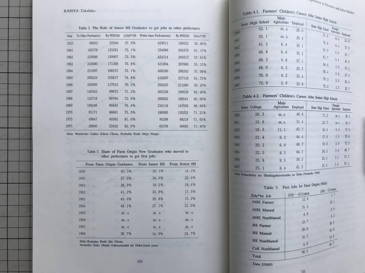 『Japan in a Comparative Perspective 国際シンポジウム第12集』SONODA Hidehiro S.N.EISENSTADT 国際日本文化研究センター 1999年 05222_画像10