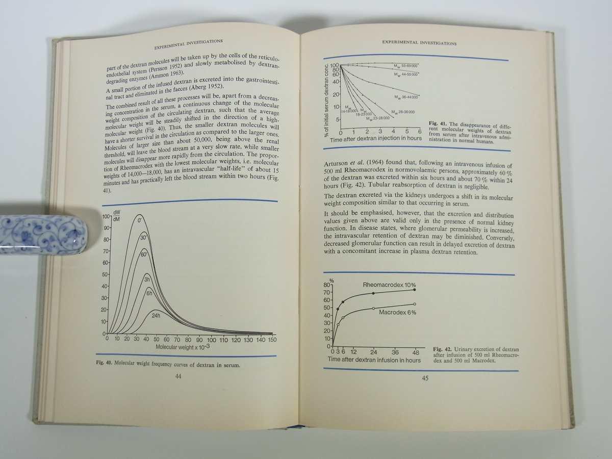 【英語洋書】 BLOOD FLOW IMPROVEMENT 血流改善 RHEOMACRODEX レオマクロデックス 1968 単行本 医学 医療 治療 病院 医者 薬学 薬剤 血液_画像8