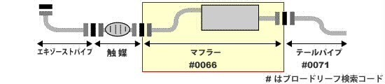 新品マフラー■ミラ 4WDターボ L710S 車検対応 055-152_画像2