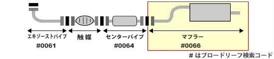 純正タイプマフラー■ミニキャブトラック H2年~■新品065-36_画像2