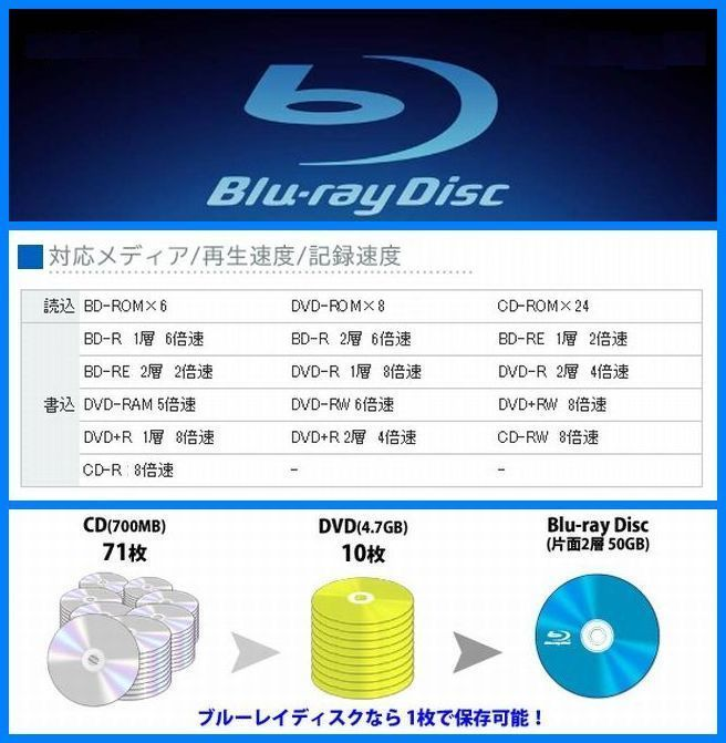 究極◆i7-4790(4.0GHz×8)◆新品SSD 1TB◆ブルーレイ 再生/記録◆16GBメモリ◆USB3.0◆Wi-Fi (無線LAN)◆Windows10 Pro◆MS Office2019◆_画像3