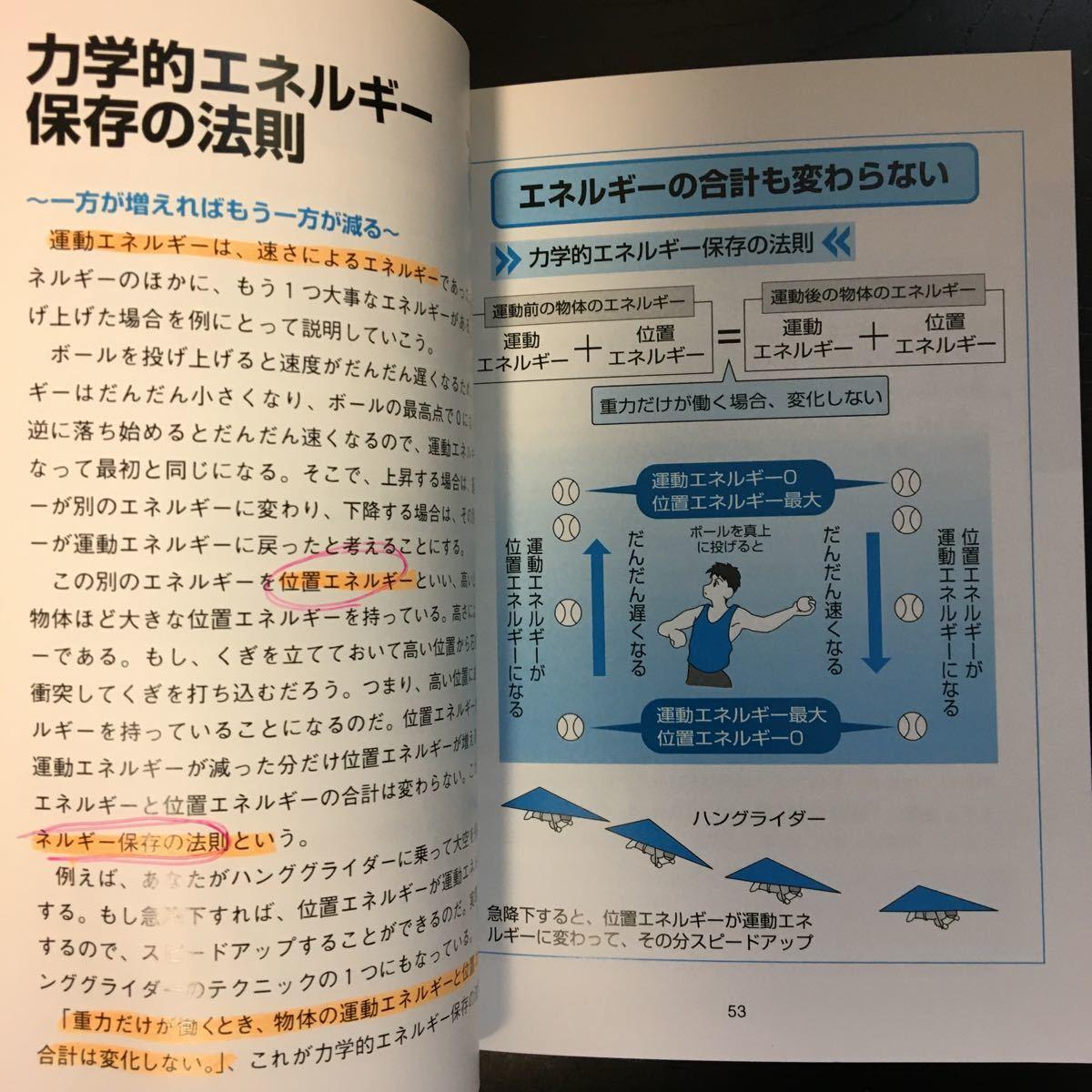 ♪物理のしくみ (図解雑学)井田屋 文夫 (著) (日本語) 単行本 2005/8/1 z-62_画像4