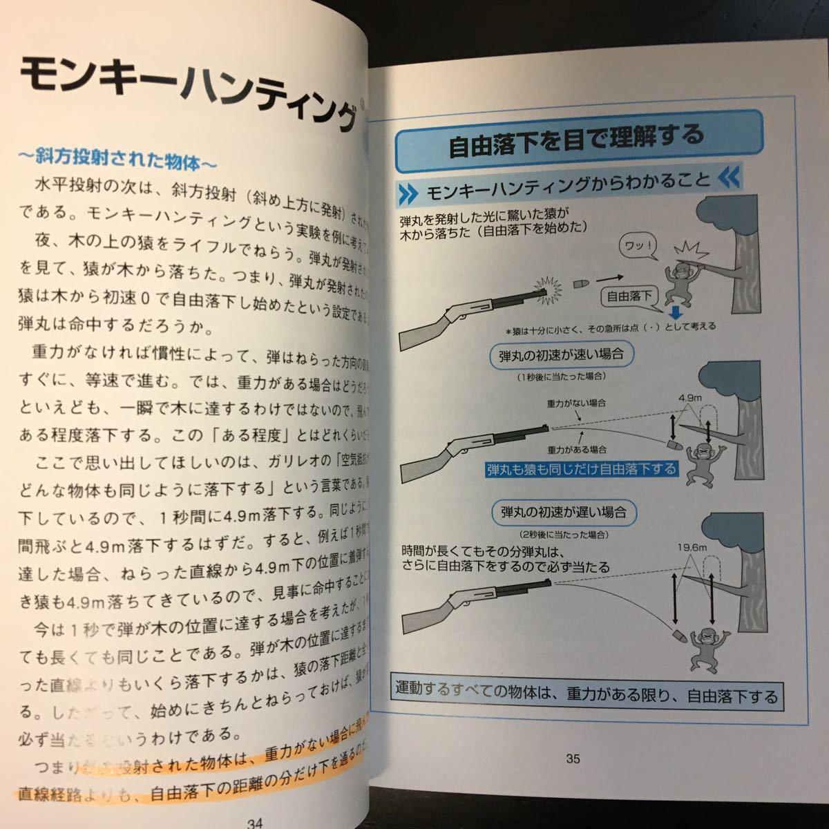 ♪物理のしくみ (図解雑学)井田屋 文夫 (著) (日本語) 単行本 2005/8/1 z-62_画像6