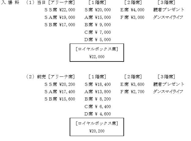スーパー ジャパン カップ ダンス 2020