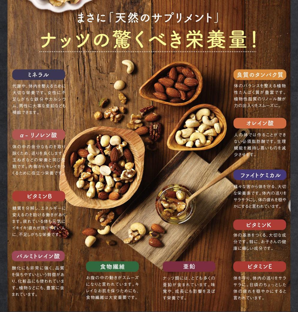 無塩・無油・素焼き・無添加のオリジナル7種類の贅沢しあわせミックスナッツ1kg_画像2