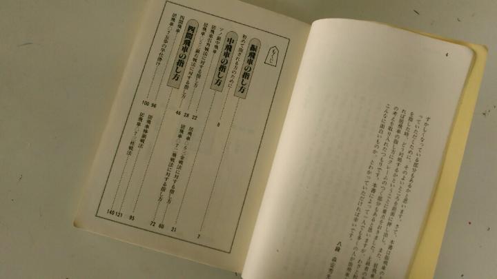 古本です。振り飛車戦法、森安秀光、金園社発行です、ほぼB6版本です、本の状態は悪いです、表紙カバーに破れがあります