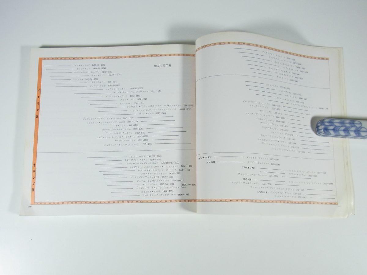 エルミタージュ美術館展 ヨーロッパ絵画 ルネサンスからロココまで 北海道立近代美術館 1985 大型本 展覧会 図版 図録 作品集 芸術 洋画_画像10