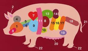 ホルモン売上№1!! 北海道産豚ホルモン小腸 新鮮 冷蔵!! 国産 豚小腸500g 焼肉 もつ鍋 味噌ホルモン みそホルモン 10kg迄送料同額 同梱可_北海道の美味しさを日本全国のお客様に