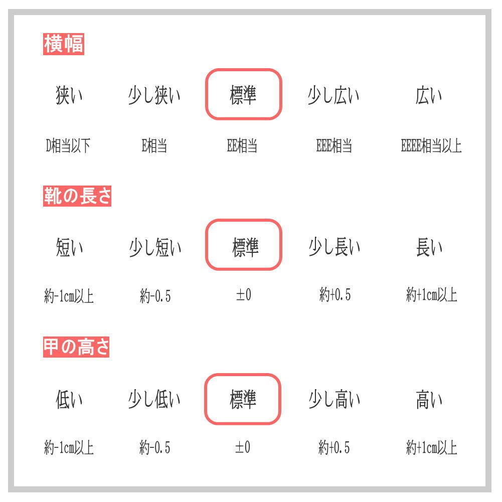 S/約22.5-23.0cm/キャメル)日本製 2Way ストラップ パンプス ぺたんこ 走れる ローヒール ラウンドトゥ フラット バレエシューズ No3011_画像7