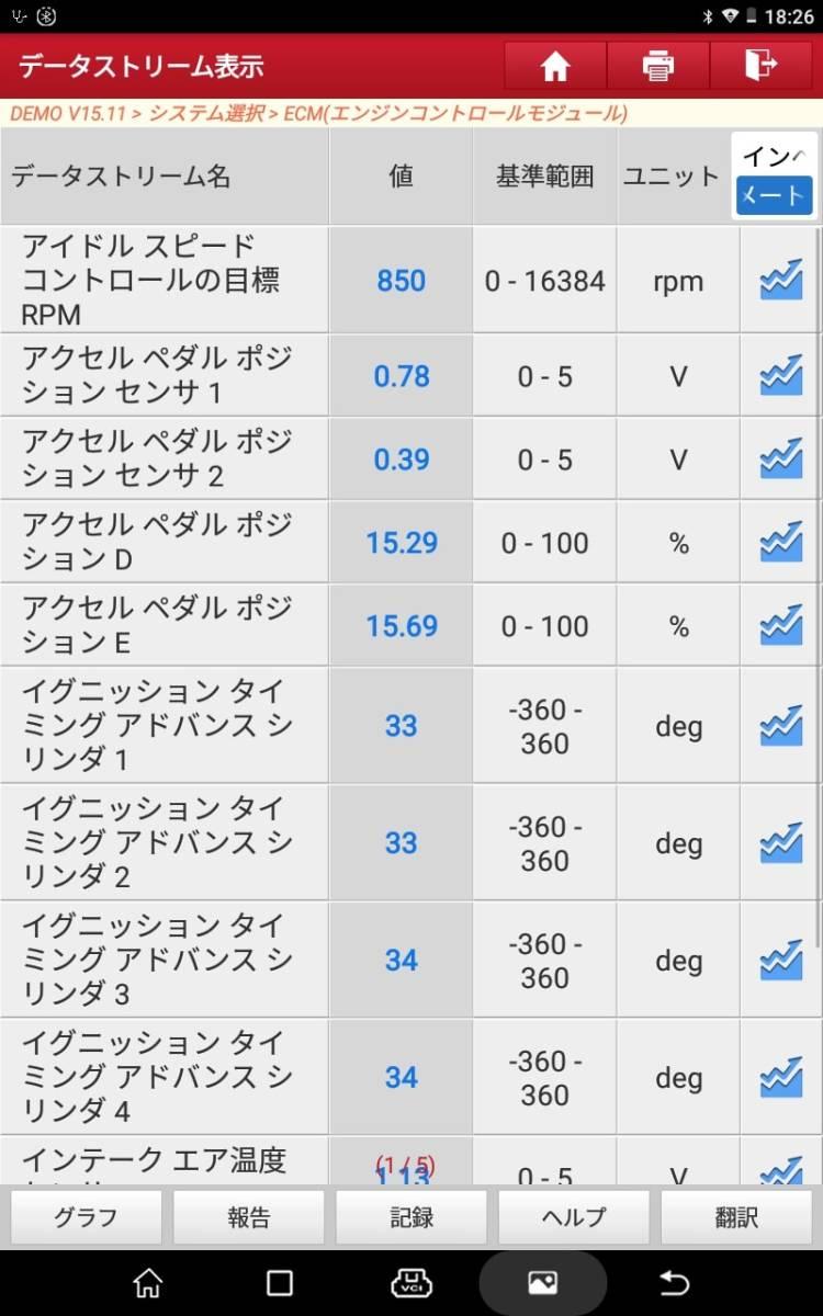 【正規輸入品】LAUNCH X-431 PRO ver4.0 - obd2 スキャンツール 自動車故障診断機 日本語表示 スキャナー 整備 テスター 修理_画像9