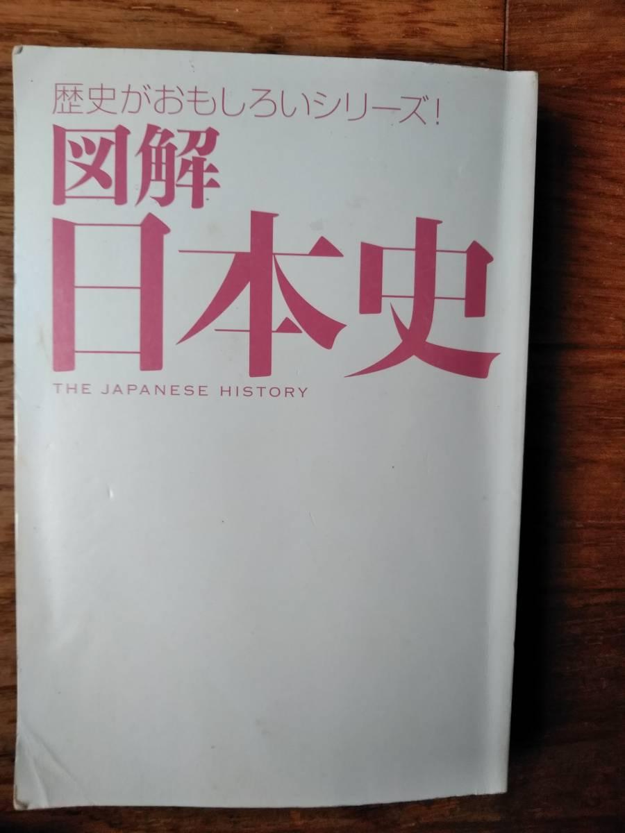 即決・送料込 図解 日本史 歴史がおもしろいシリーズ! 西東社 _画像1