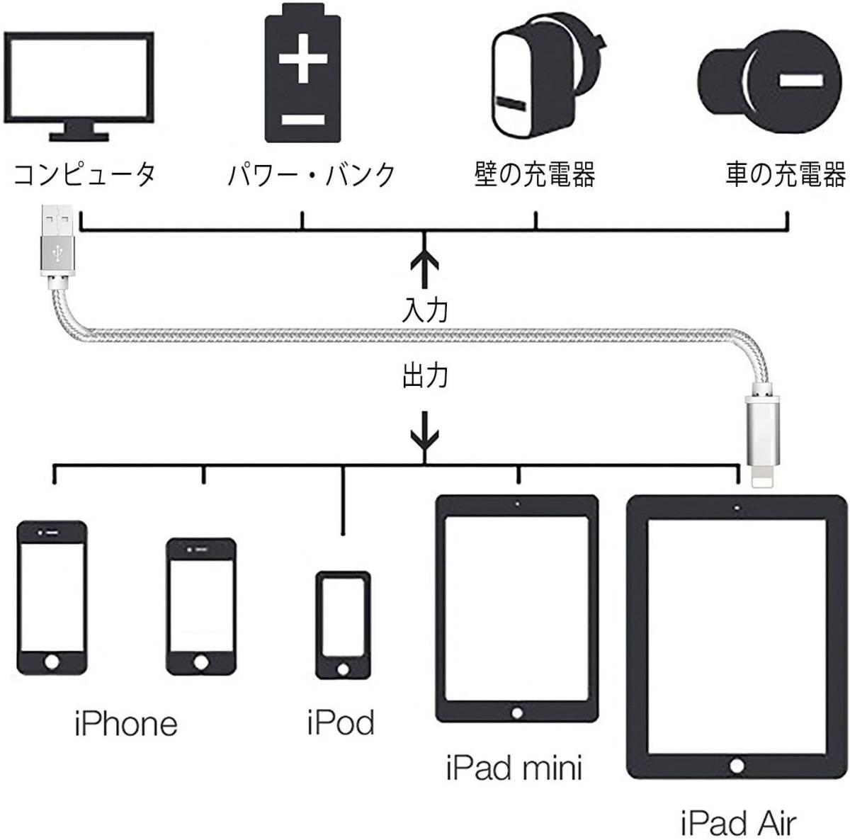 送料¥120 iPhone iPad 充電 ライトニングケーブル 2m データ転送 Lightningケーブル 断線に強い! 高耐久ナイロン編み アルミコネクタ_画像5