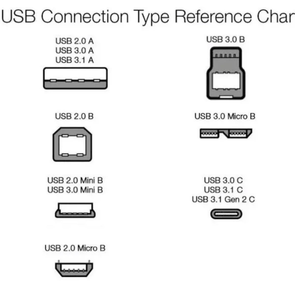 USB3.0 B ケーブル