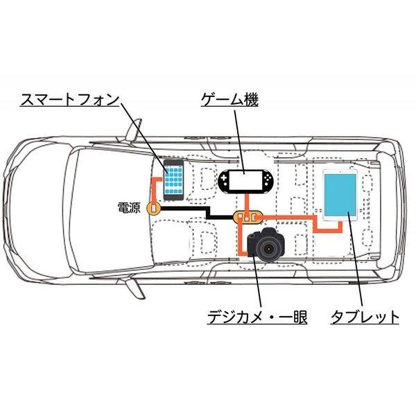 シガーソケット USB 延長ケーブル 後部座席 車載充電器 12V/24V 4USBポート 1.5m (黒)_画像3