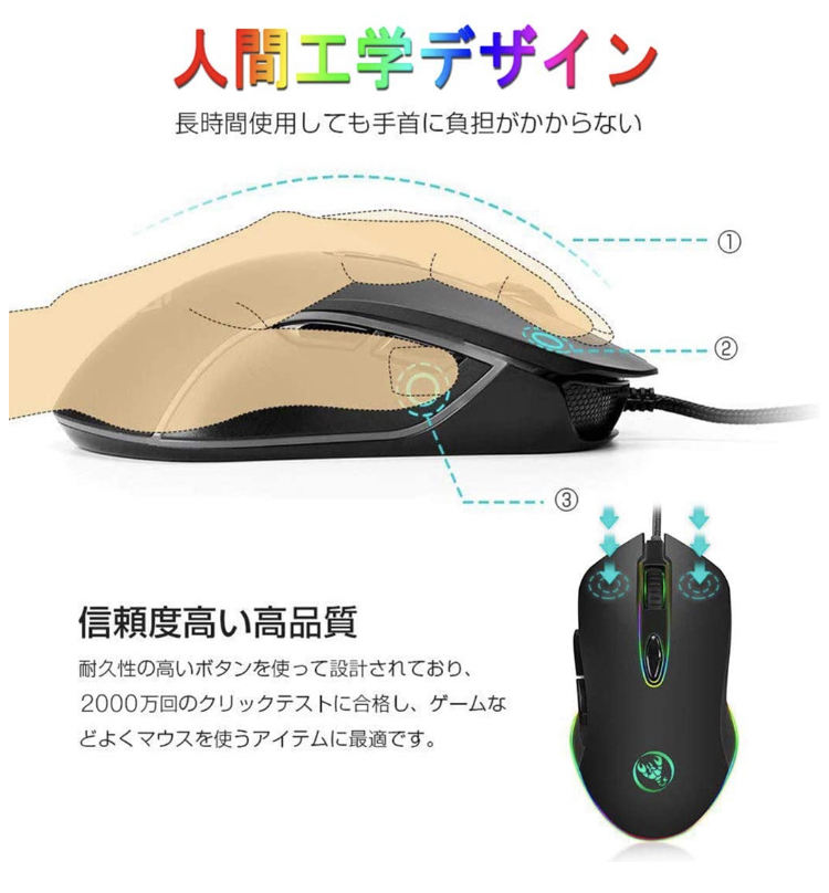 【ラスト1台】ゲーミングマウス 光学式 usb 有線 マウス LEDライト 12段調節可能DPI 高精度ターゲティング 7ボタン 両利き使用対応