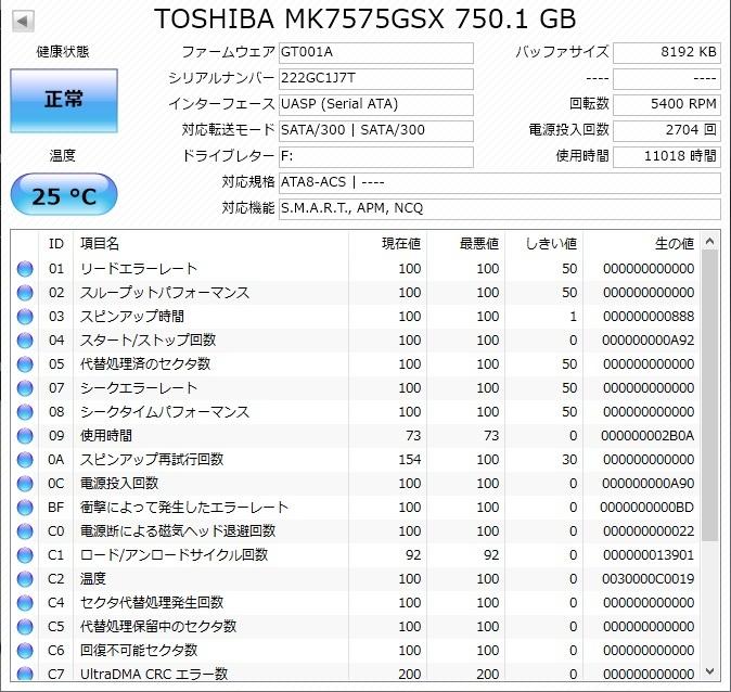 ☆中古HDD☆正常判定☆送料無料☆ 東芝 HDD750GB 2.5インチ 9.5mm No.04011