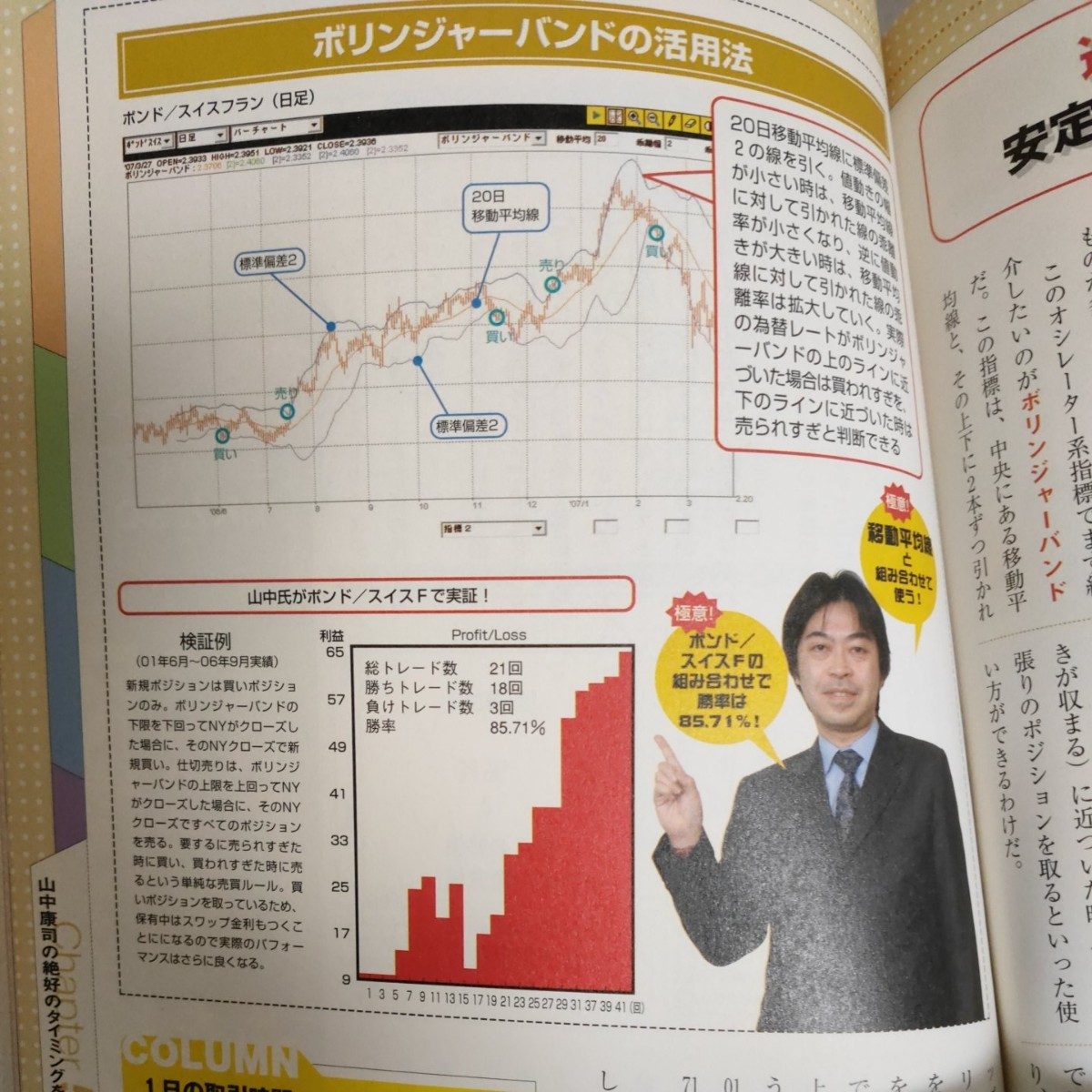 FX投資 実戦マニュアル   実業之日本社