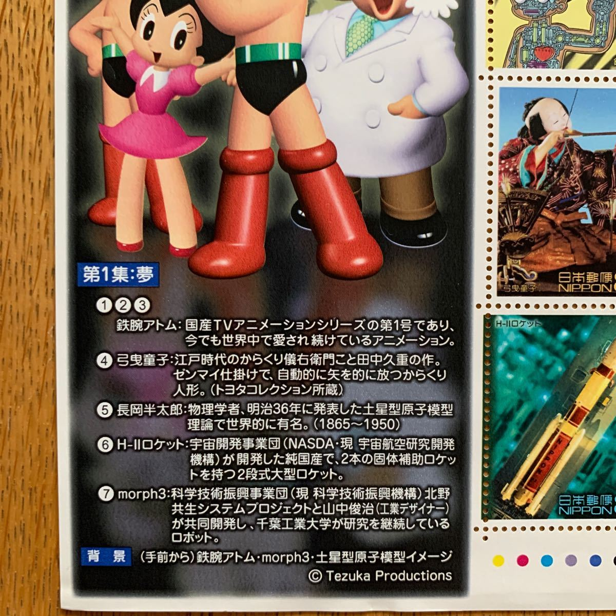 記念切手 鉄腕アトム 80円切手シート