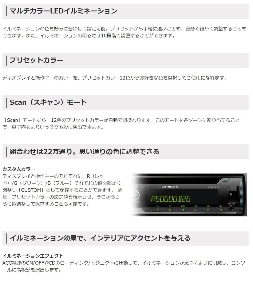 【送料無料】新品簡単取付!24Vオーディオ CDデッキ カロッツェリア CD/USB/AM FMラジオ/AUX デコデコ取付済 DEH-4600 トラック ダンプ_画像9
