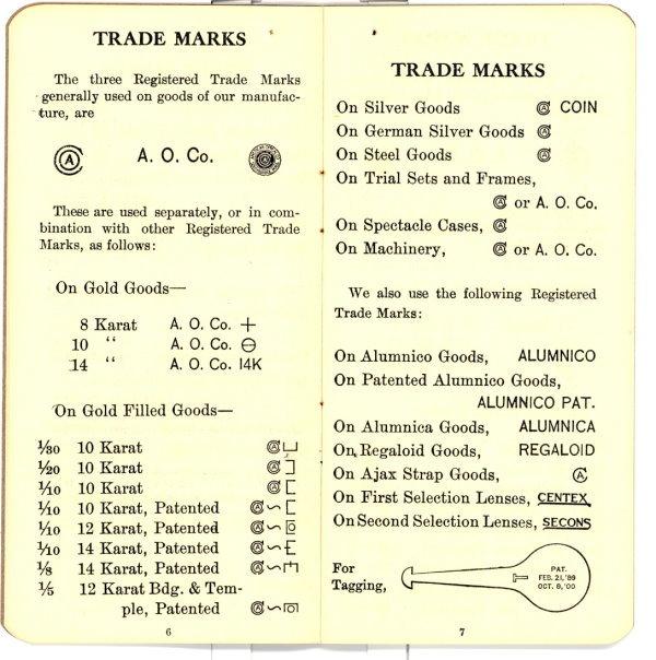 新品・AO10K金張 純正メガネ 1870~1910年代頃 American Optical アメリカンオプティカル 米国ブランド ビンテージ / ヴィンテージ_画像10
