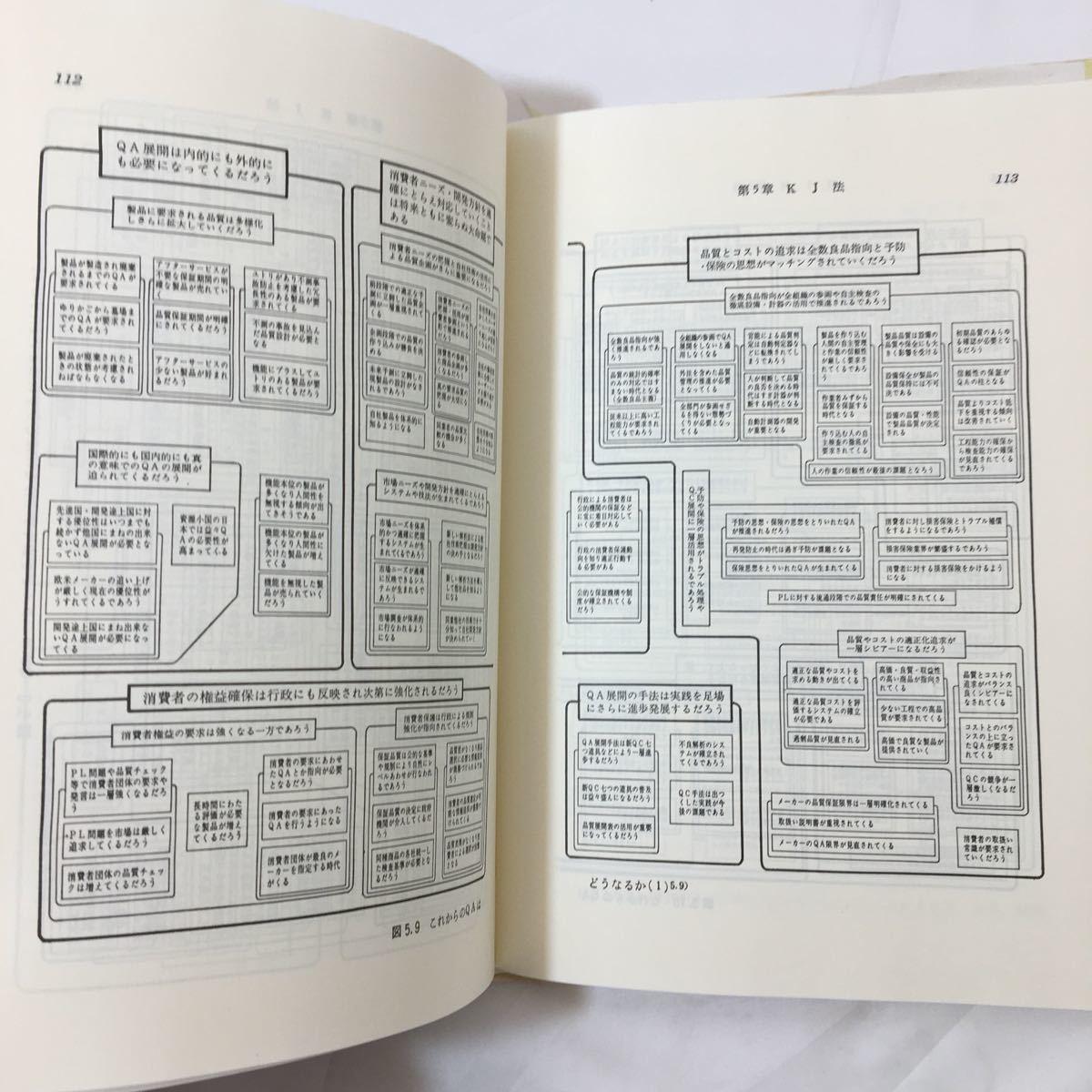zaa-11 管理者スタッフの新QC七つ道具  日本科学技術連盟 (著) 単行本 1979/5/1_画像5