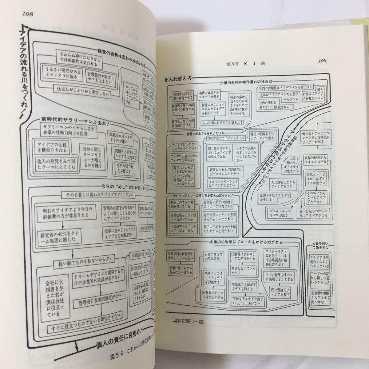 zaa-11 管理者スタッフの新QC七つ道具  日本科学技術連盟 (著) 単行本 1979/5/1_画像6