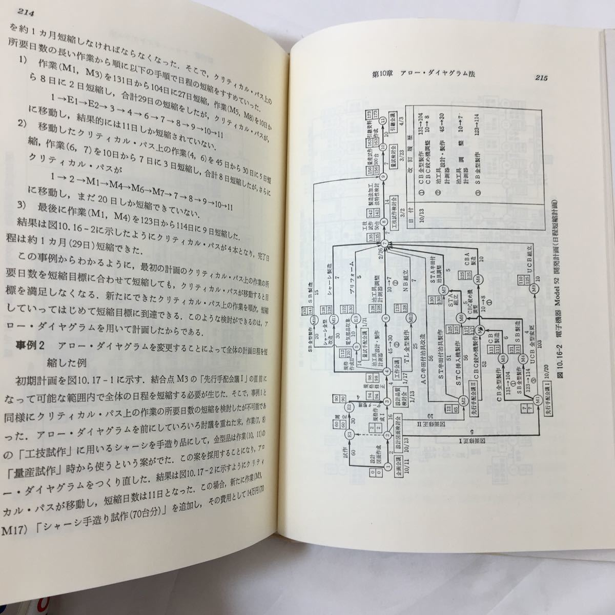 zaa-11 管理者スタッフの新QC七つ道具  日本科学技術連盟 (著) 単行本 1979/5/1_画像7