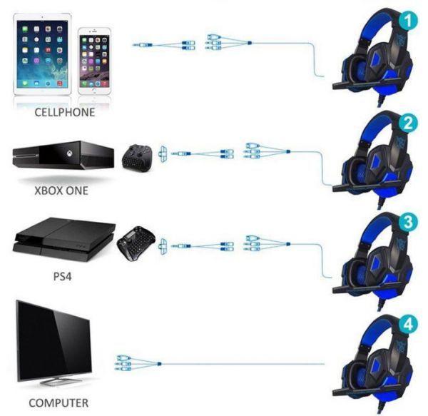 h229 ゲーミングステレオヘッドホン ゲーム ヘッドセット 高音質 マイク LEDライト 快適装着 PC/PS4/XBOX_画像2