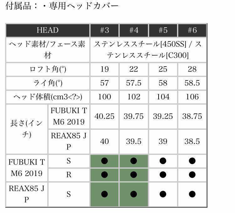 テーラーメイド M6 レスキュー #4 22度 FUBUKI TM6 カーボン S 日本仕様正規品 ユーティリティ フブキ 検索)M1 M2 M3 M5 M4 AD SIM_画像7