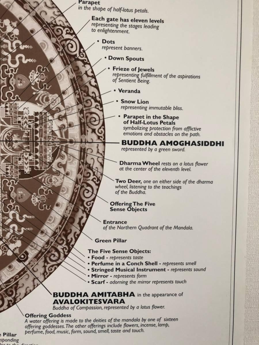 残1 砂曼荼羅ポスター2枚セット チベット仏教 チベットタンカ _画像5