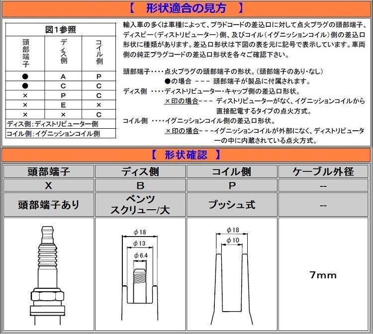 【ULTRA/ウルトラ】★ブルーポイント パワープラグコード★BENZ(ベンツ)190E/W201 E-201035/1020 DOHC (2.5) 1988~1993_画像3