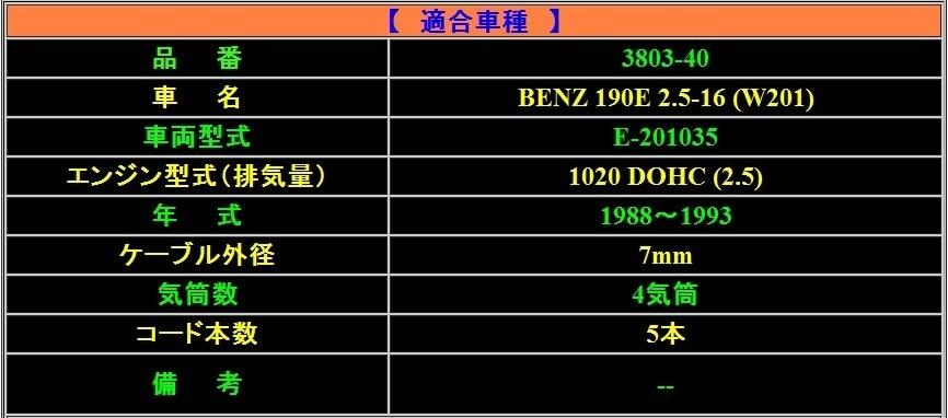 【ULTRA/ウルトラ】★ブルーポイント パワープラグコード★BENZ(ベンツ)190E/W201 E-201035/1020 DOHC (2.5) 1988~1993_画像2
