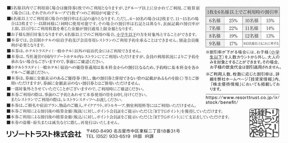 【最新2021/7末】リゾートトラスト株主優待3割引券_画像2