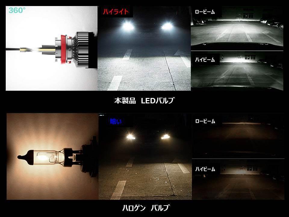 エブリイ DA17V DA64系 エブリィワゴン DA17W DA64系◇ ミニ超高輝度 LEDヘッドライト H4バルブ 16000LM 車検対応 1年保証v_画像6