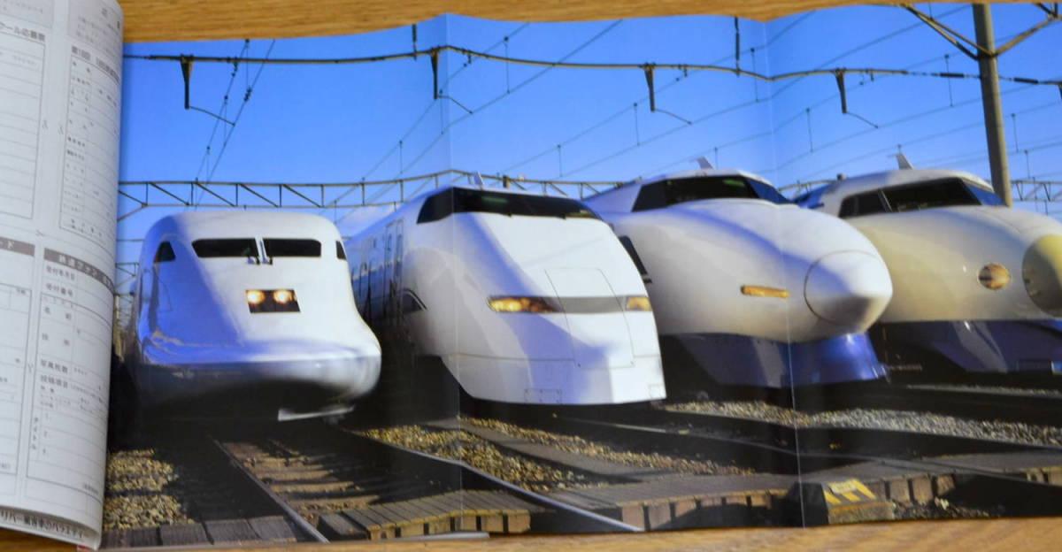 ★★★ 鉄道ファン1995/10 ★★★_画像2