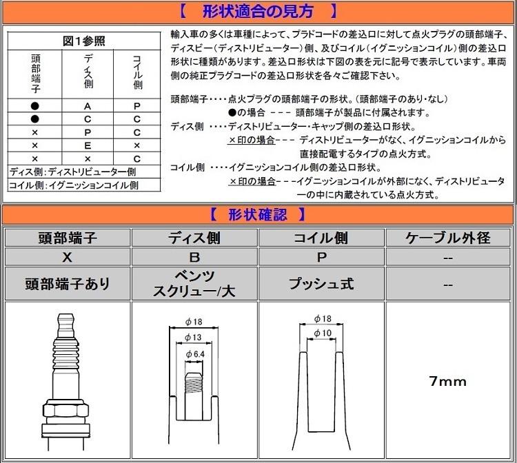【ULTRA/ウルトラ】シリコーン(シリコン)パワープラグコード★BENZ(ベンツ)190E 2.3-16/W201 E-201034/1029 DOHC (2.3) 1984~1988_画像3