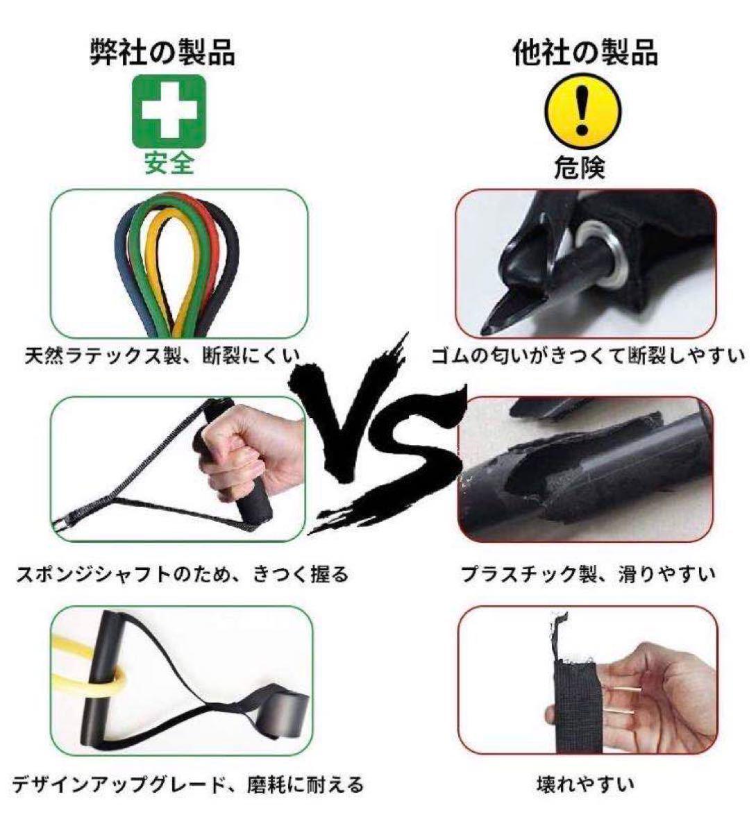 トレーニングチューブ フィットネスチューブ エクササイズバンド 日本語説明書付き