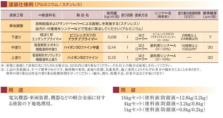 送料込み 金属前処理塗料 短ばく型ウォッシュプライマー「 ビニレックス110アクチブプライマー 4kgセット」日本ペイント 取り寄せ商品_画像3