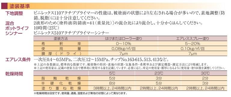 送料込み 金属前処理塗料 短ばく型ウォッシュプライマー「 ビニレックス110アクチブプライマー 4kgセット」日本ペイント 取り寄せ商品_画像4