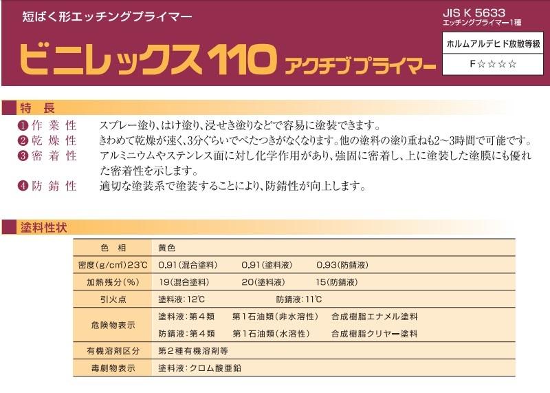 送料込み 金属前処理塗料 短ばく型ウォッシュプライマー「 ビニレックス110アクチブプライマー 4kgセット」日本ペイント 取り寄せ商品_画像2