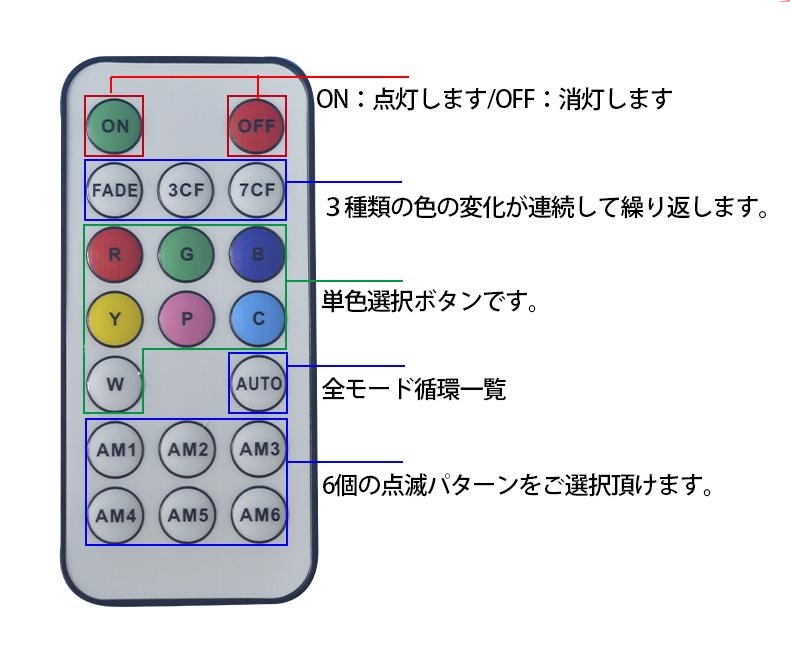 RGB16色 AC100V ACアダプター 5050SMD 96SMD/M 8m リモコン付き 防水 ledテープライト 二列式 強力 簡単設置 明るい クリスマス 棚下照_画像3