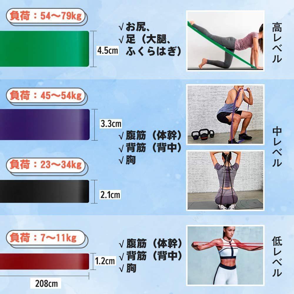 トレーニングチューブ 天然ラテックス 4レベル負荷 強度別 エクササイズバンド ピラティス 男女老若兼用 トレーニング用