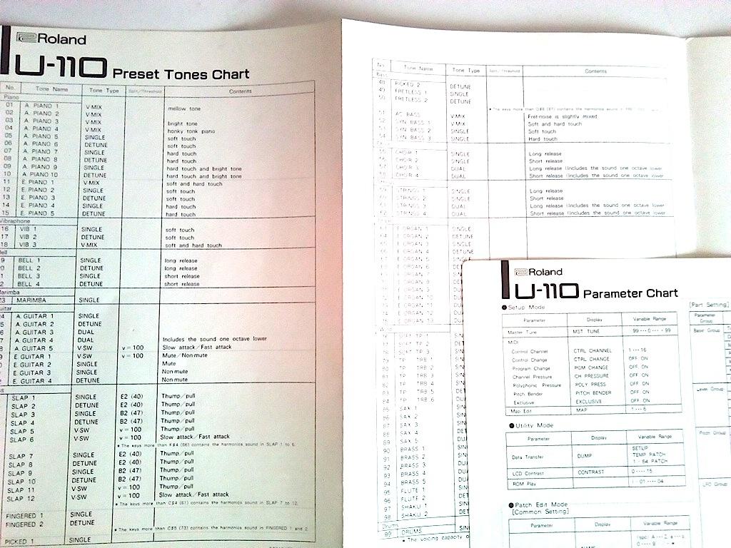 ROLAND ローランド U-110 音源モジュール シンセサイザー 用 PRESET TONE CHART PARAMETER CHART レターパック370 管理番号G_画像3