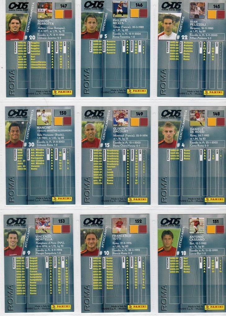 貴重 PANINI 2005 ローマ ベースカードコンプ9枚セット  トッティ  モンテッラ  デロッシ  他 _画像2