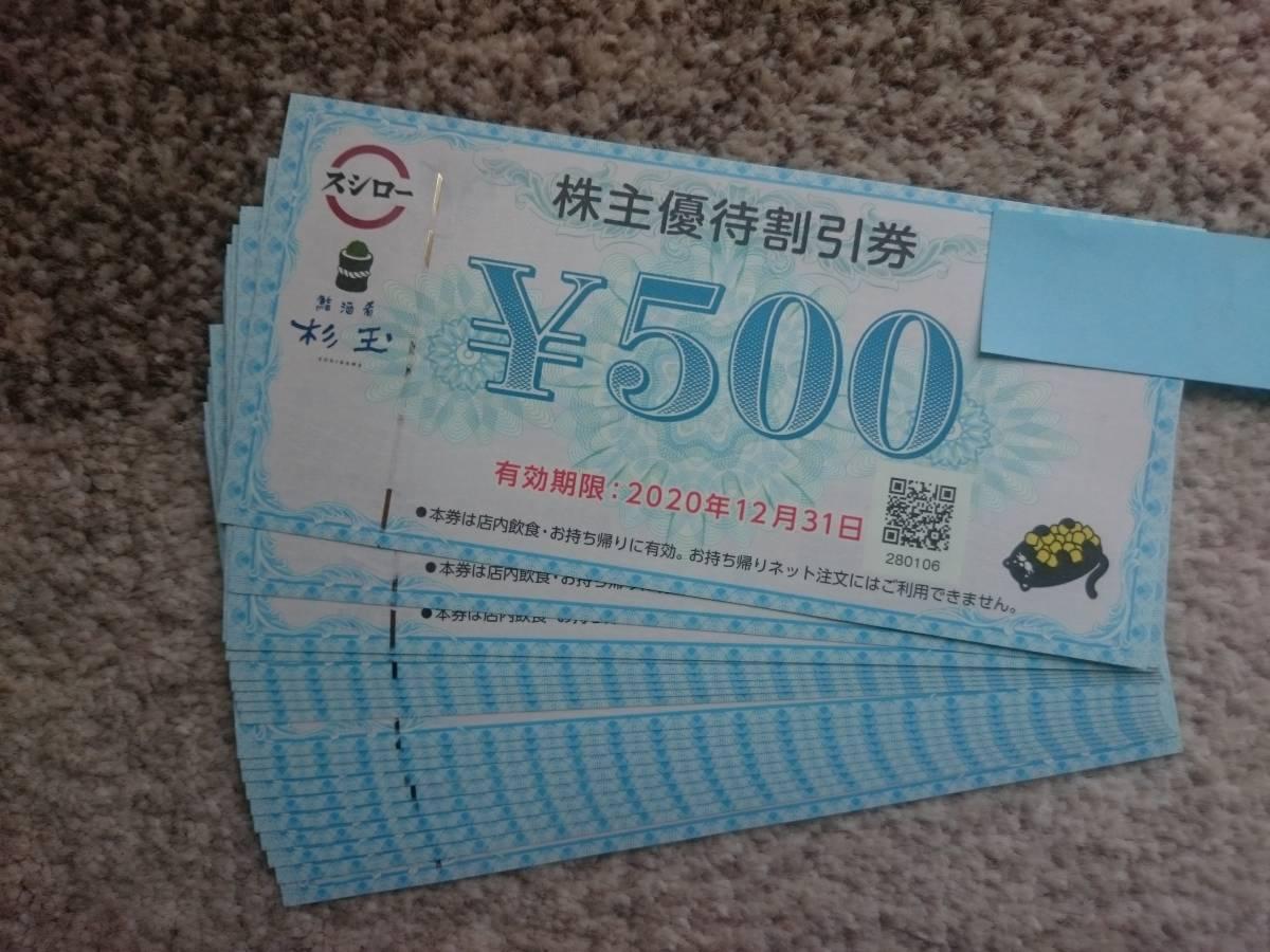 スシロー株主優待割引券 10,000円分2020年12月31日まで 送料無料_画像1