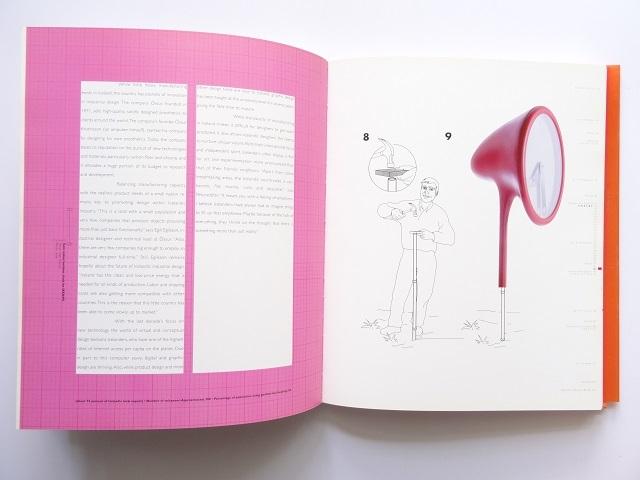 洋書◆スカンジナビアン デザイン写真集 本 北欧 デザイン 家具 椅子 携帯電話 ランプ 照明 家電 ほか_画像8